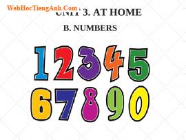 Bài nghe nói tiếng Anh lớp 6 Unit 3 At Home - Part B Numbers