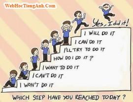 Bài nghe nói tiếng Anh lớp 7 Unit 6 After school - part A1 What do you do?