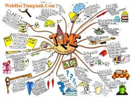 Bảy nguyên tắc giúp bạn học tiếng anh nhanh và hiệu quả